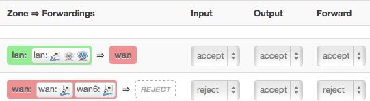 Reject IPv6 Inputs